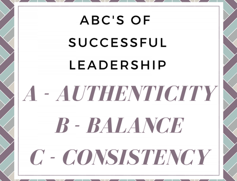 ABC's of Successful Leadership